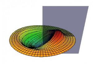 cutiscan_graph_old
